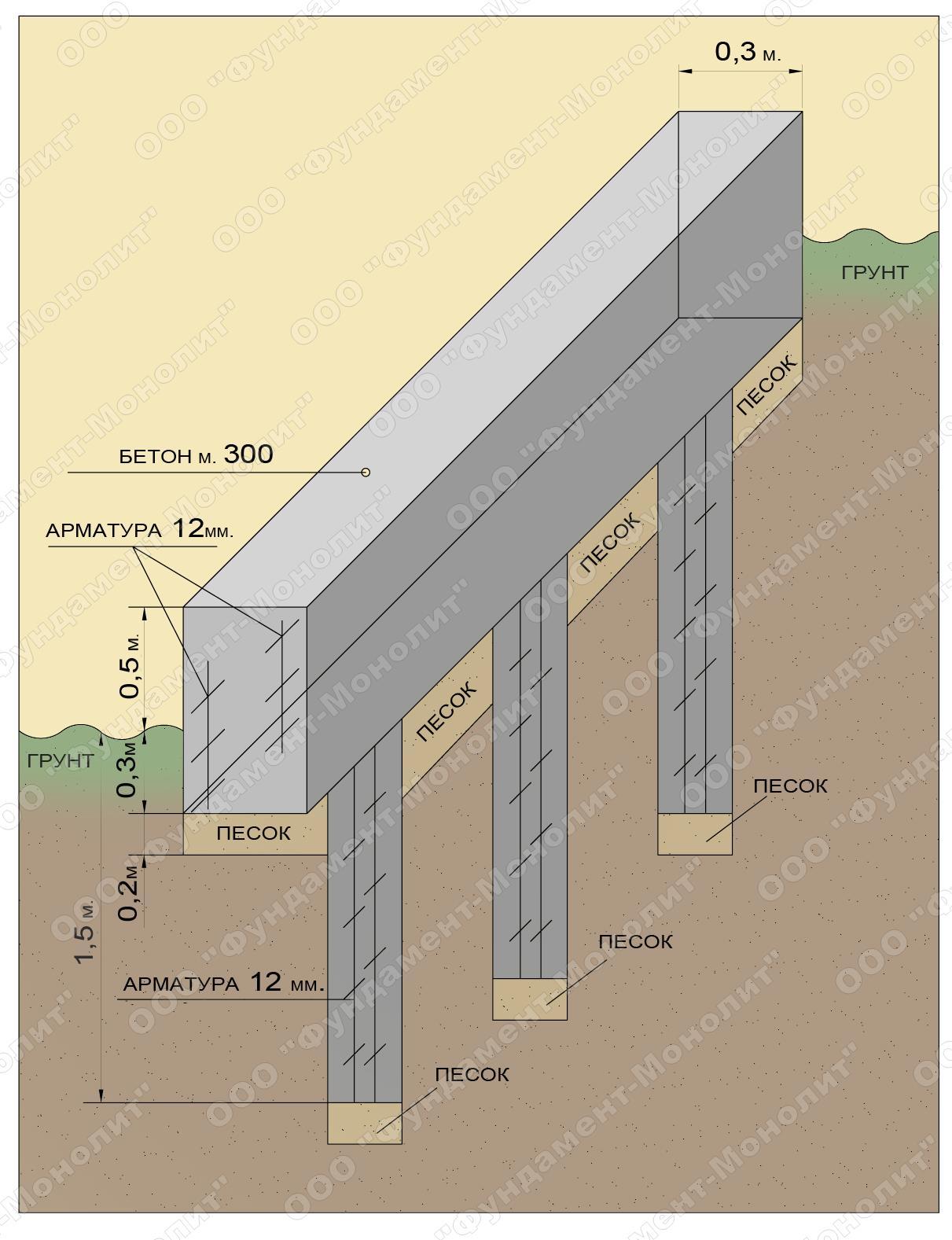 Гидроизоляция резервуаров с питьевой водой