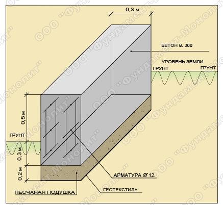 Стен м2 1 цена шумоизоляция за